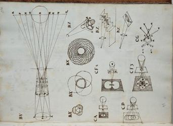 Cassiano dal Pozzo (attr.), Codice Corazza, c. 1640, apografo da Leonardo: studi sull'illuminazione e costruzione di ombre. Napoli, Biblioteca Nazionale